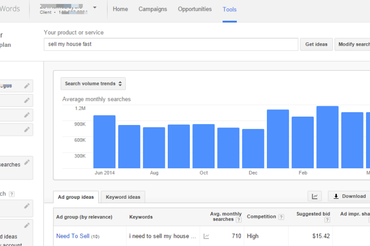 Benefits of Google AdWords for Real Estate Investor Advertising